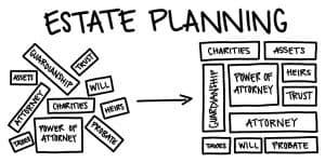 estate planning graphic