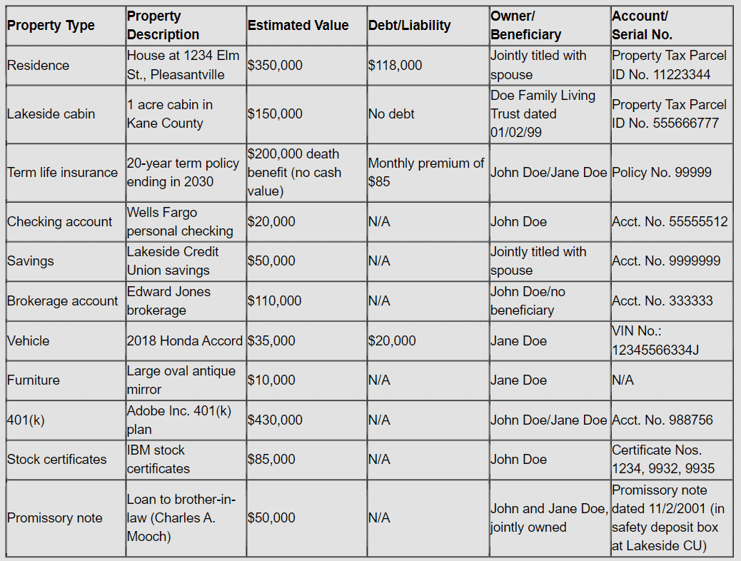inventory table